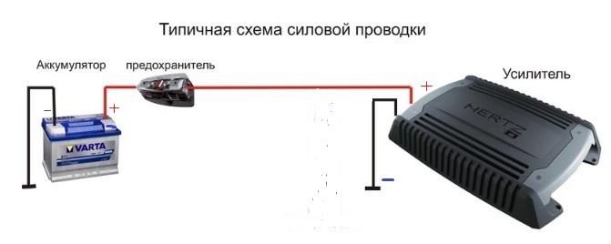 shema_silovoj_provodki