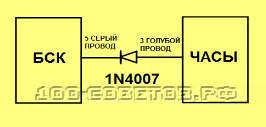 Не забывайте выключить габаритные огни своего ВАЗ 2110