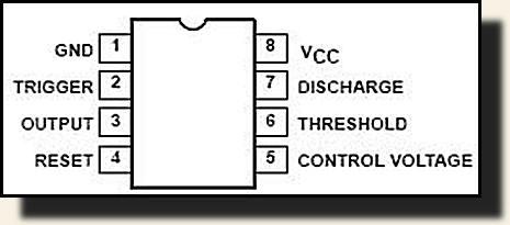 Расположение выводов микросхемы NE555