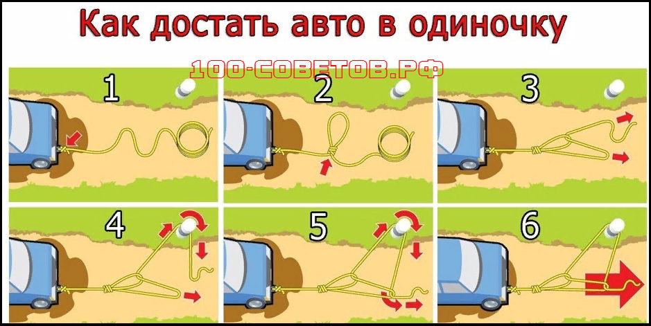 как вытащить автомобиль в одиночку