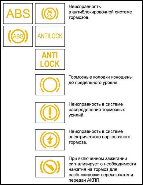 приборные знаки описание