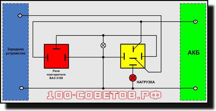 Приставка к зарядному устройству