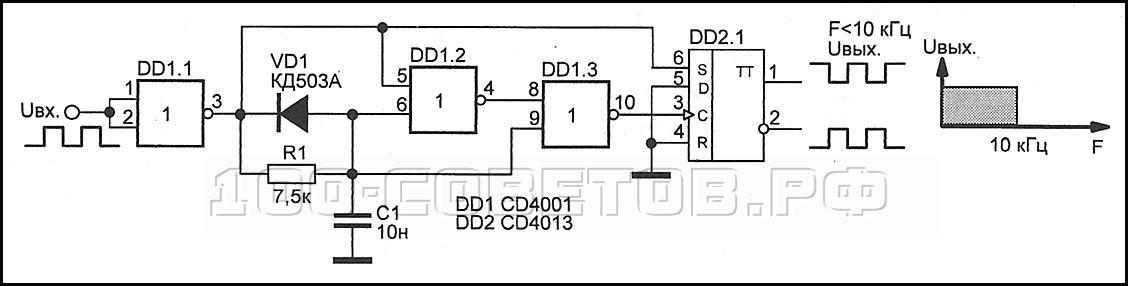 Фильтр нижних частот: CD4001 (К561ЛЕ5) и CD4013 (К561ТМ2)