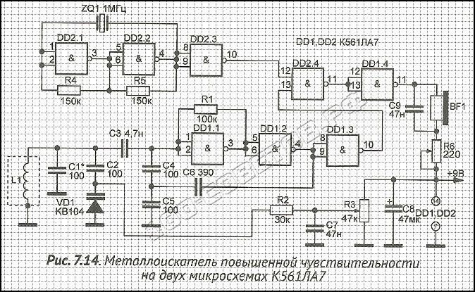 Чувствительный металлоискатель на микросхемах К561ЛА7