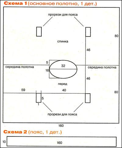 выкройка-схема накидки